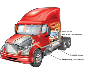 Cab Comfort And Engine Pre Heating For Trucks From Espar