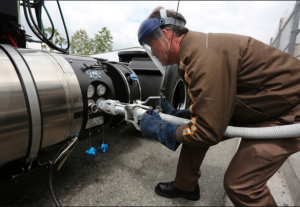 Natural Gas Fueling