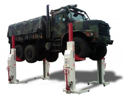 Stertil Koni Launches New Website For U S Military