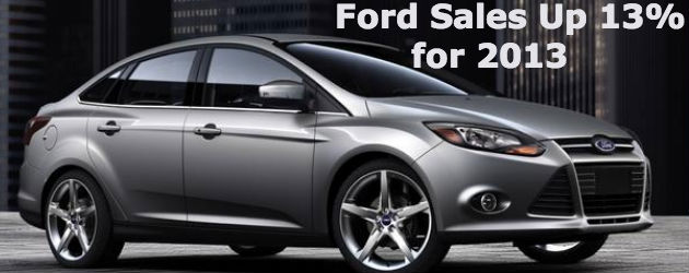 Ford motor company delivers best sales year since 2006 for Ford motor company driver education series