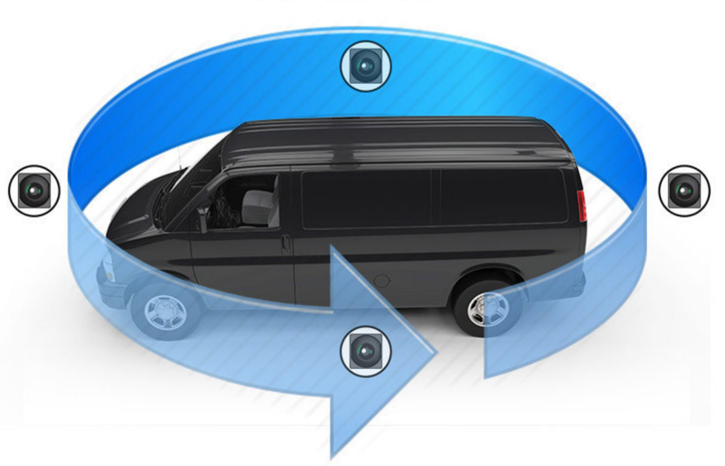 New 360° Surround View Camera System for Fleets
