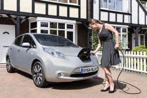 How the UK Plans to Promote Electric Vehicles