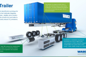 WABCO Presents Prototype of Industry's First Electric Trailer