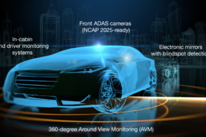 Ambarella and Smart Eye Partner to Deliver Next Gen AI-based Driver Monitoring