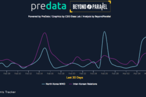 FreightWaves Selects Predata for AI-Driven Risk Signals