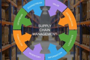 State of Logistics Report Highlights Tight Supply Chain Capacity and Innovations