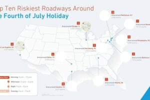 Lytx Data Reveals the 10 Riskiest Cities for Fourth of July Driving