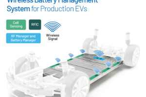 Analog Devices Introduces Automotive Industry's First Wireless Battery System for Electric Vehicles
